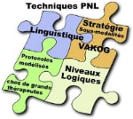 Formation Technicien PNL