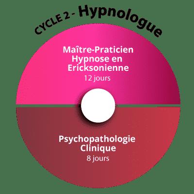 Cycle 2 de Formation Hypnose